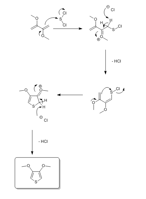 von Kieseritzky reaction