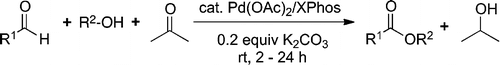 Esters from aldehydes